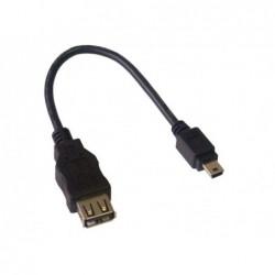 Cable USB-C vers USB-C...