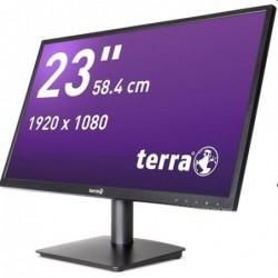 Micro Application - Je me...